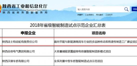 法士特获陕西省智能制造试点示范企业