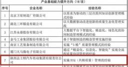 法士特入选2021年全国质量标杆名单