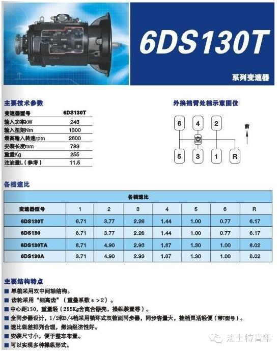 法士特DS系列客车变速器