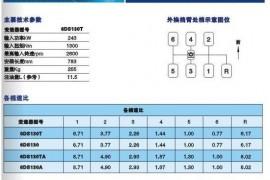 2014北京国际道路运输展法士特客车变速器独领风骚