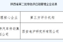 法士特入选陕西省第二批绿色供应链管理企业